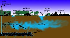 contaminacion-del-fracking