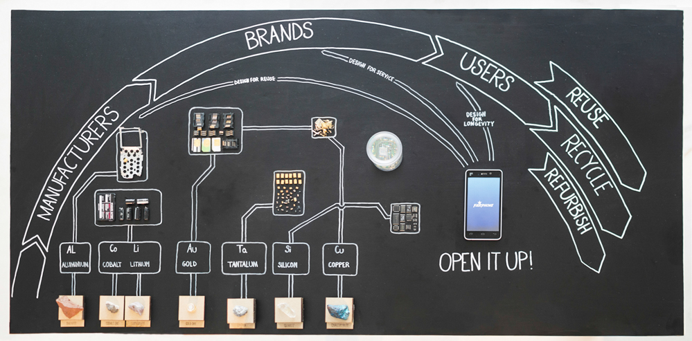 Fairphone_Chain_Chalkboard
